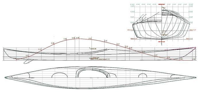 The kayak design